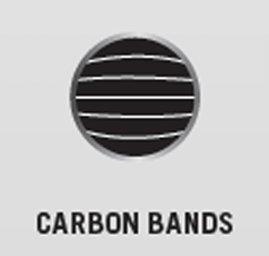 carbon bands